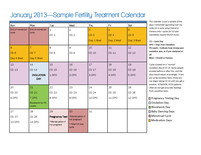 Sample Fertility Calendar
